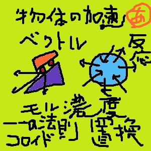 Cocolog_oekaki_2014_11_27_09_26